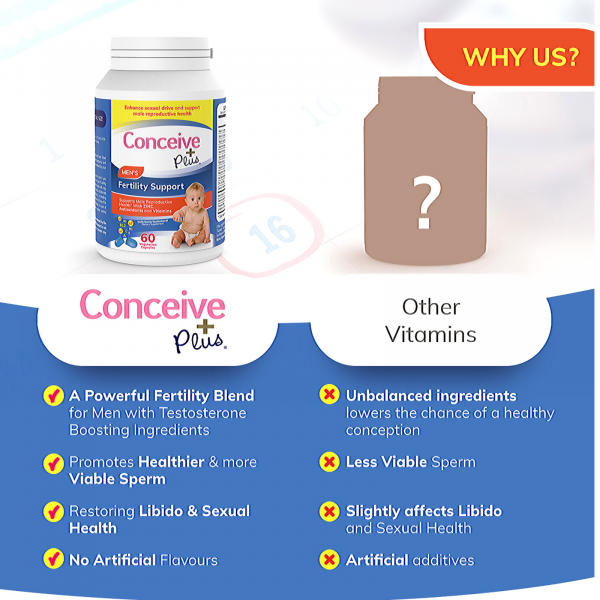 compare fertility pills conceive plus